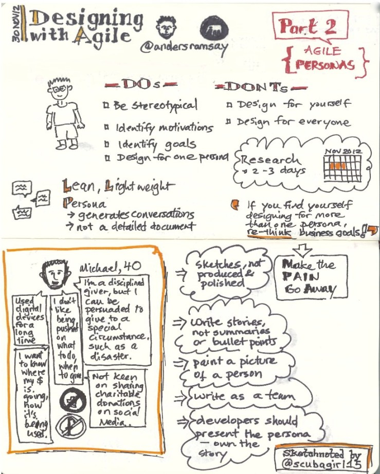 My 2nd #sketchnote from the @RosenfeldMedia Designing with Agile workshop by @andersramsay - Agile Personas.