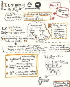 sketchnote of anders ramsay's designing with agile workshop, rosenfeld media, what is agile