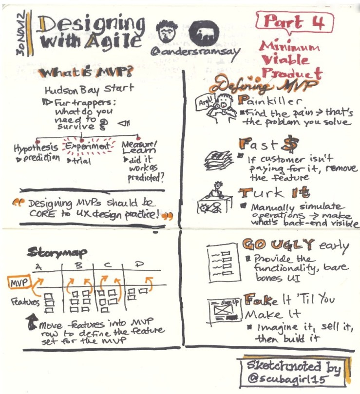 4th of 4 sketchnotes from Rosenfeld Media's Designing with Agile workshop with Anders Ramsay