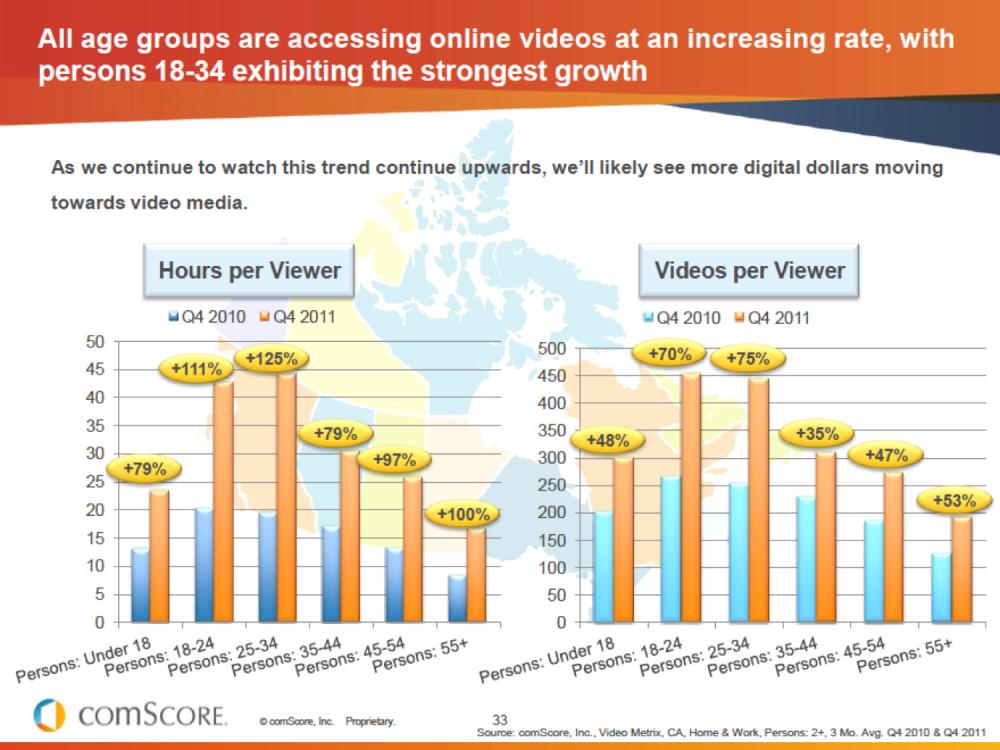 comscore_canadian_video_consumption