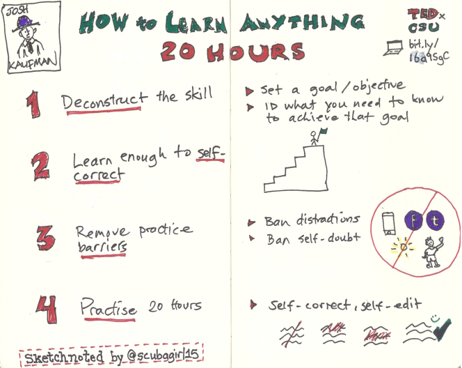 learn-anything-20-hours