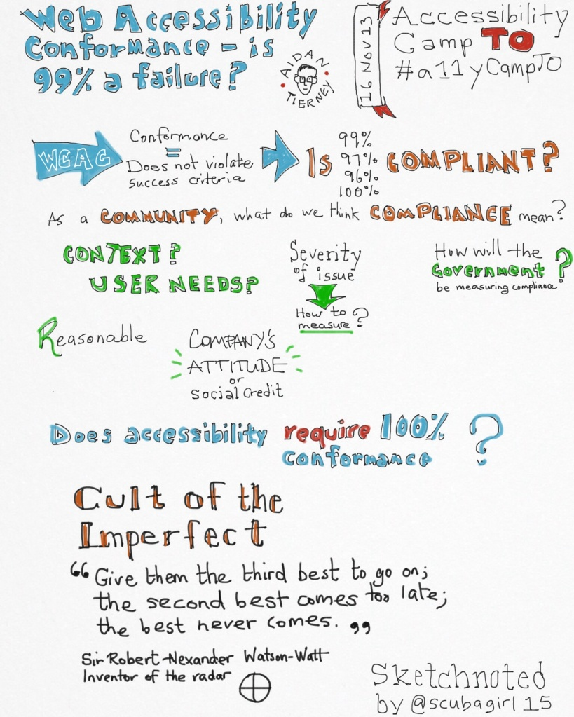 Sketchnote: Measuring Web Accessibility Conformance